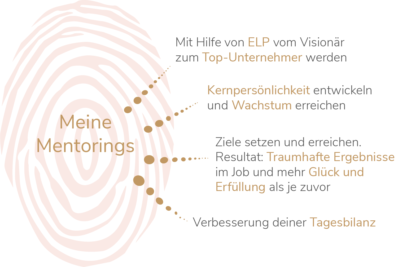 FingerabdruckAsset 2